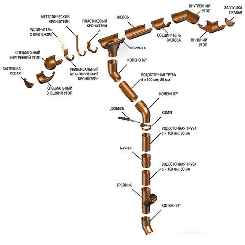 Кронштейн Galeco ПВХ 110/80 темно-коричневый